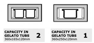 hiber-ABM031-gelatocapacity