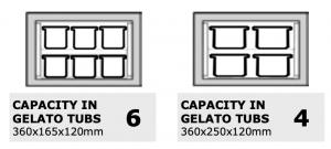 hiber-GCM006S -gelatotubs